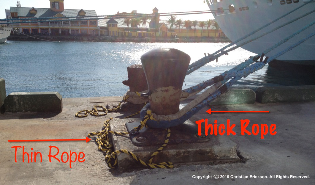 Thick rope thin rope idea for marketing content creation
