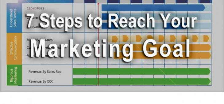 7 Steps To Reach Your Marketing Goal Every Time | Begin with the End